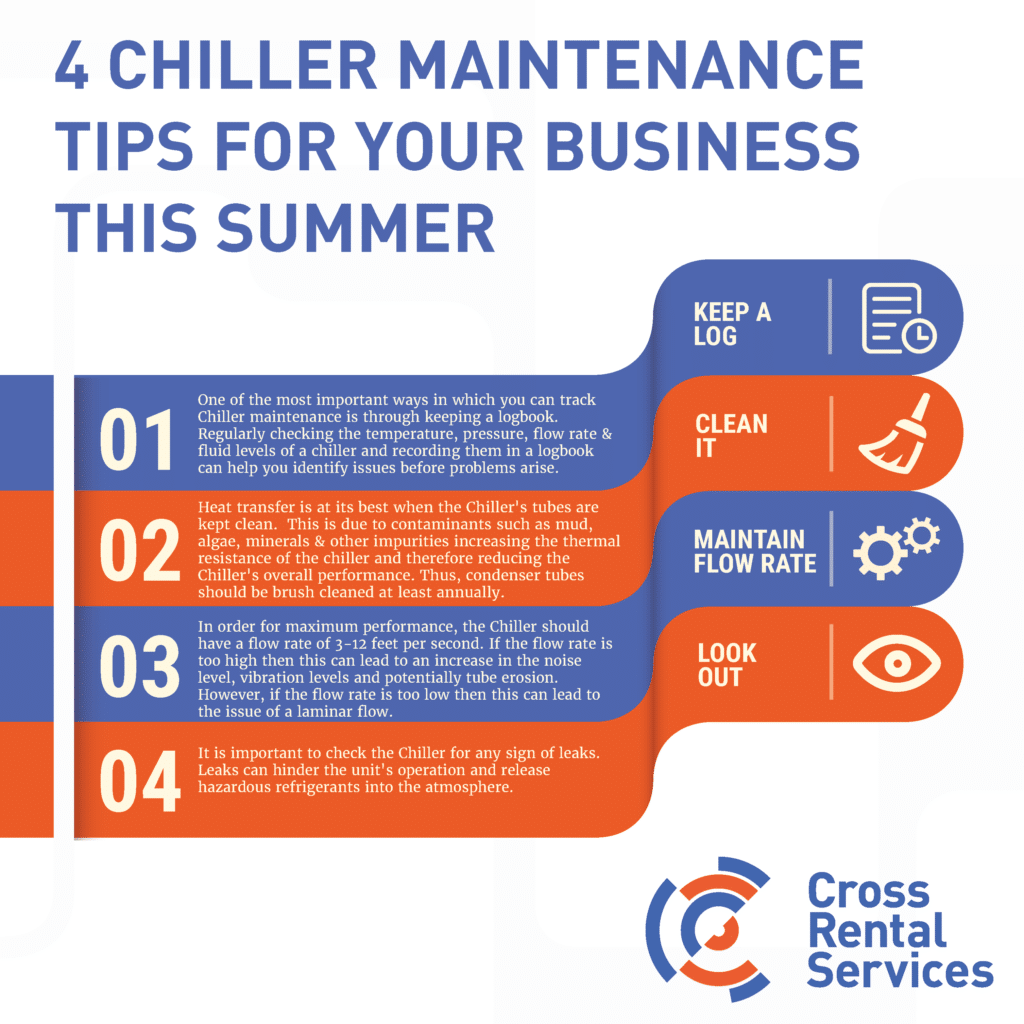 Chiller Maintenance Tips