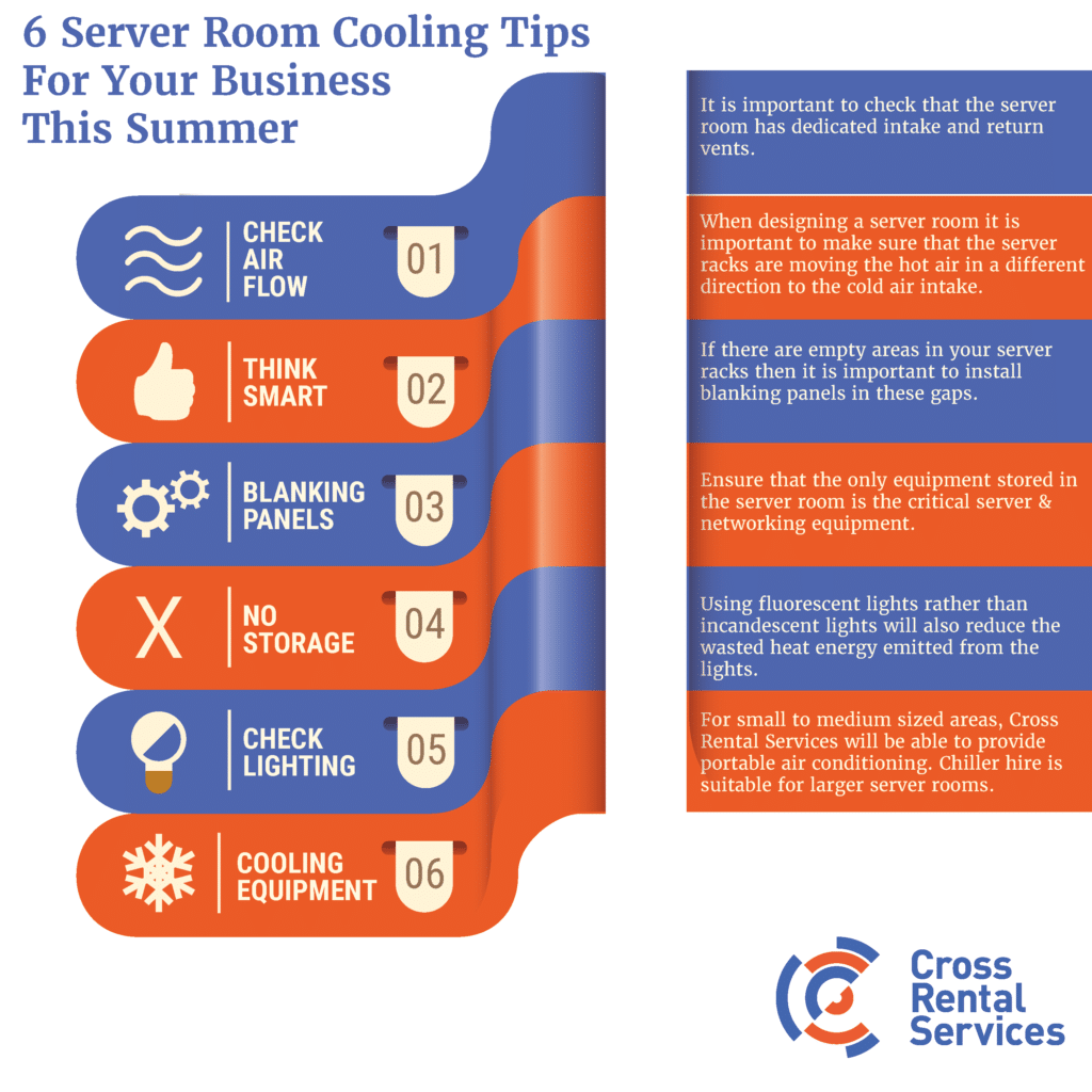 Server Room Cooling Tips